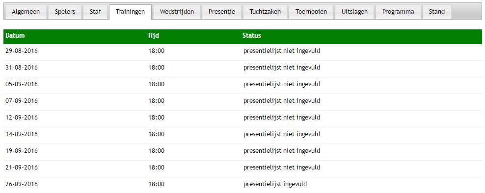 Teams - Trainingen